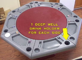 Poker Table Cup Holder, Poker Table Drink Holder, Deep Well Poker Table, No